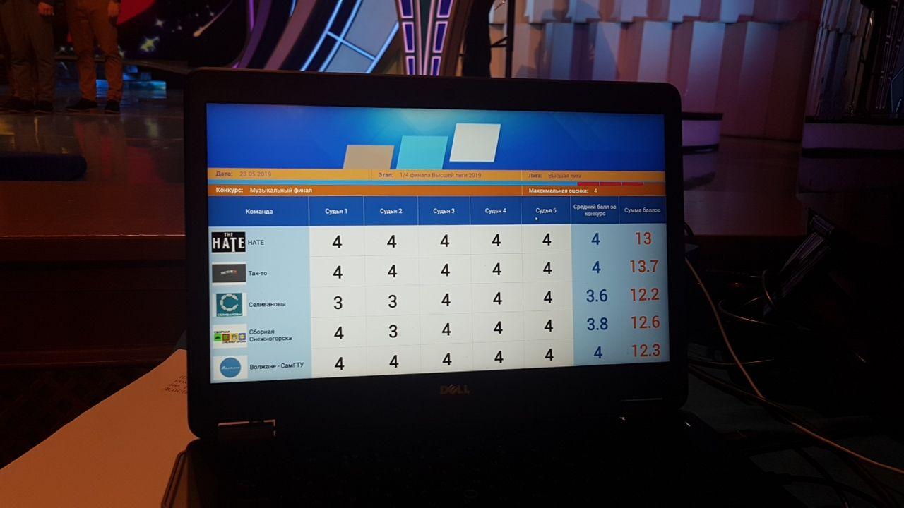 Команда «Так-то» вышла в полуфинал Высшей лиги КВН
